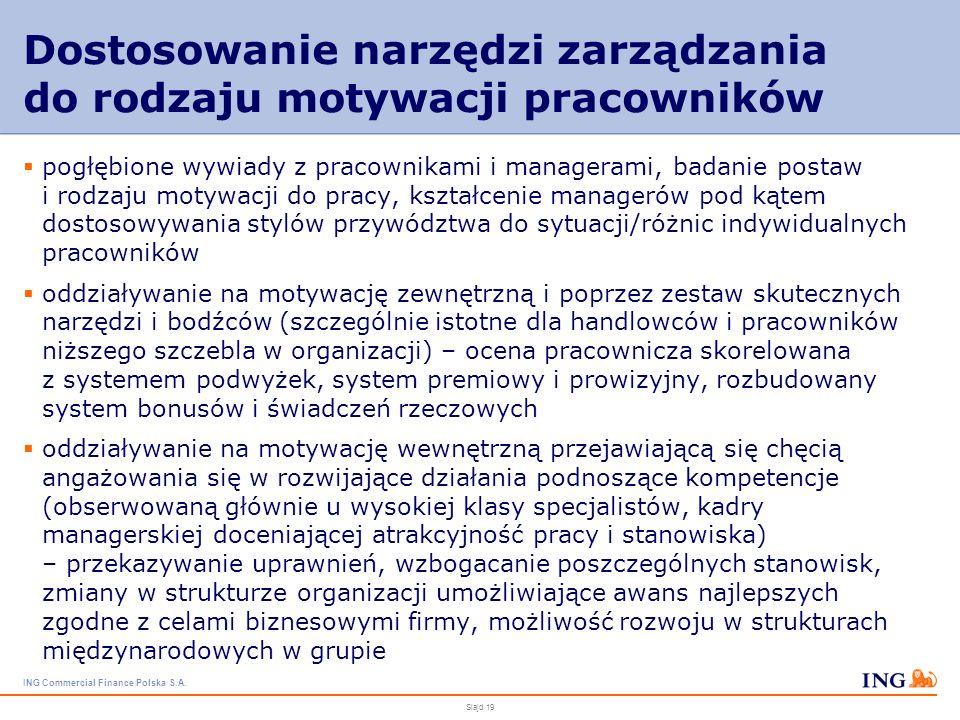 ING Commercial Finance Polska S.A. Slajd 18 Coaching rozwojowy, kompetencyjny i epizodyczny indywidualny coaching rozwojowy dla kadry managerskiej pro