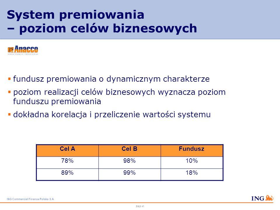 ING Commercial Finance Polska S.A. Slajd 40 System premiowania – model systemu Cele biznesowe Fundusz premiowania System przeliczania funduszu Ocena i