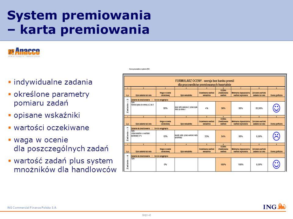 ING Commercial Finance Polska S.A. Slajd 42 System premiowania – przełożenie celów mapa procesów ustalenie centrów odpowiedzialności ustalenie miejsc