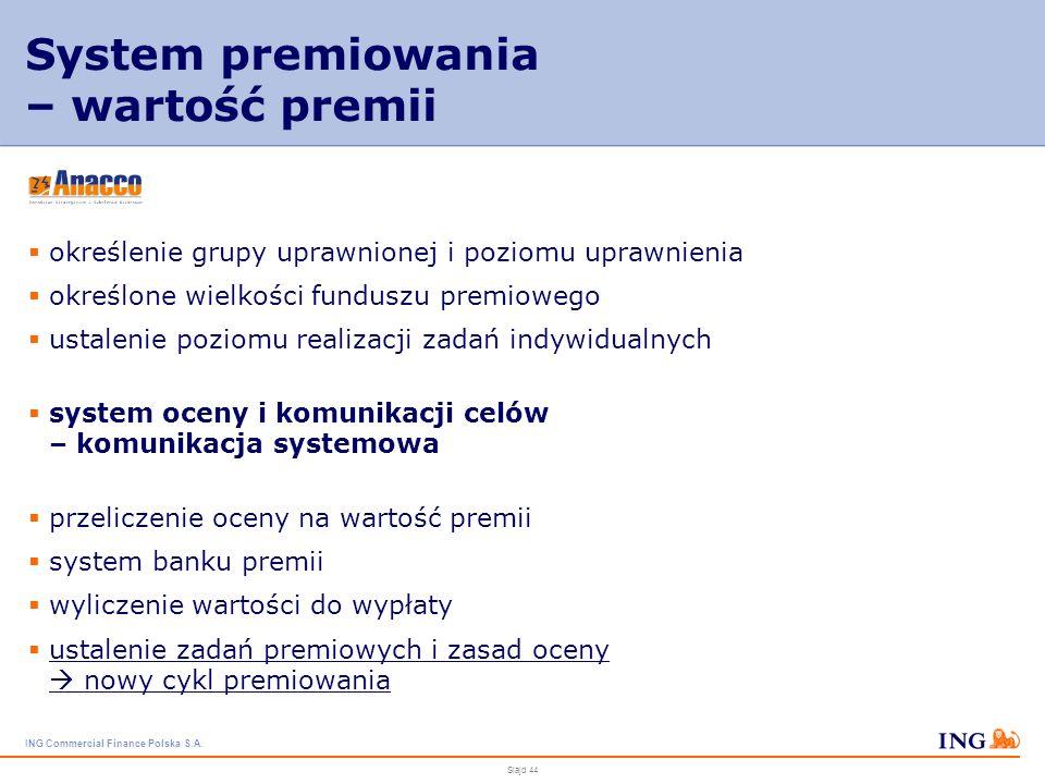 ING Commercial Finance Polska S.A. Slajd 43 System premiowania – karta premiowania indywidualne zadania określone parametry pomiaru zadań opisane wska