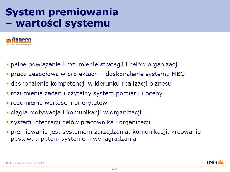 ING Commercial Finance Polska S.A. Slajd 45 System premiowania – bank premii system rozliczania premii w kilku okresach częściowa wypłata premii za ki