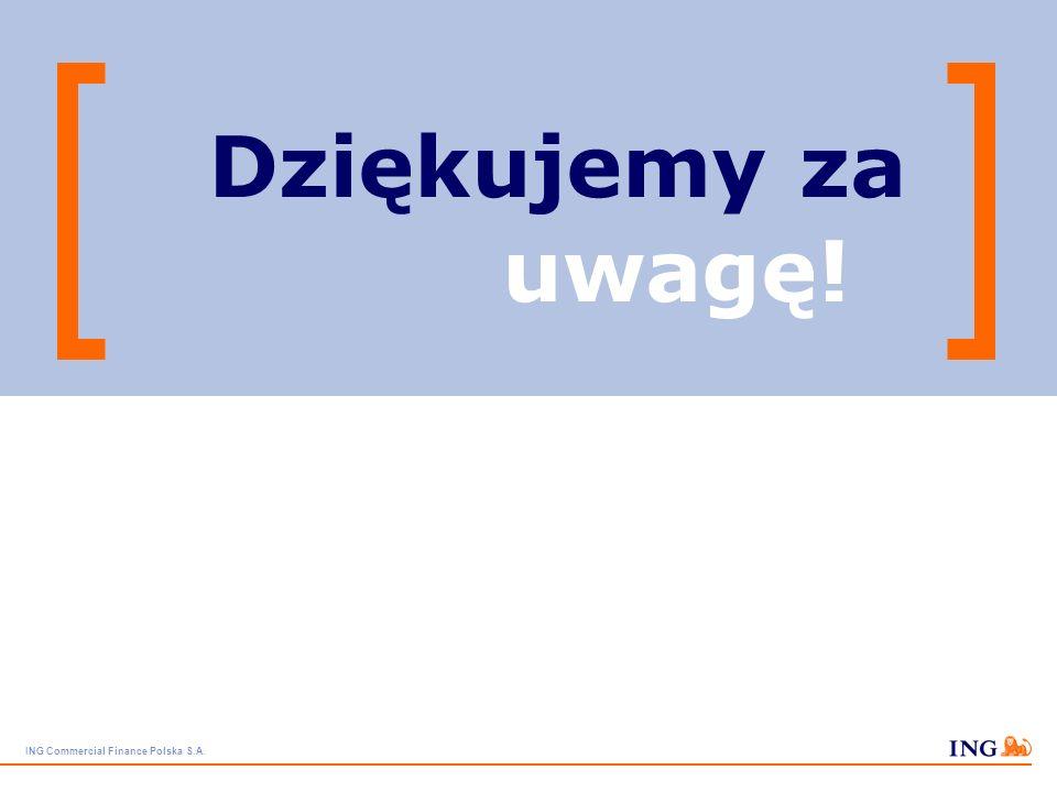 ING Commercial Finance Polska S.A. Slajd 46 System premiowania – wartości systemu pełne powiązanie i rozumienie strategii i celów organizacji praca ze