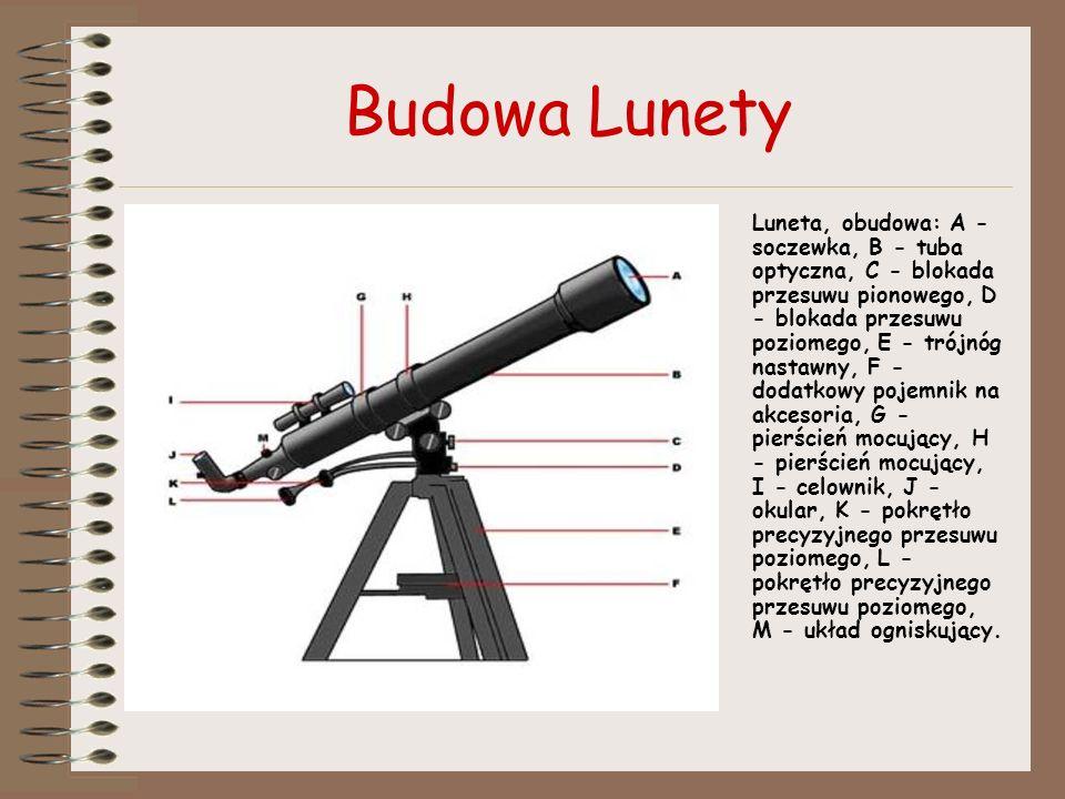 Budowa Lunety Luneta, obudowa: A - soczewka, B - tuba optyczna, C - blokada przesuwu pionowego, D - blokada przesuwu poziomego, E - trójnóg nastawny,