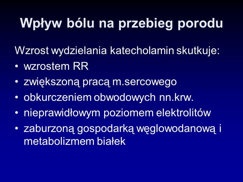 Wpływ bólu na przebieg porodu Wzrost wydzielania katecholamin skutkuje: wzrostem RR zwiększoną pracą m.sercowego obkurczeniem obwodowych nn.krw. niepr