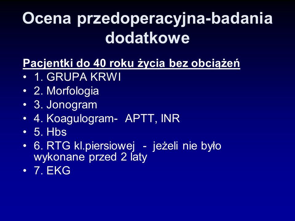 Ocena przedoperacyjna-badania dodatkowe Pacjentki do 40 roku życia bez obciążeń 1. GRUPA KRWI 2. Morfologia 3. Jonogram 4. Koagulogram- APTT, INR 5. H