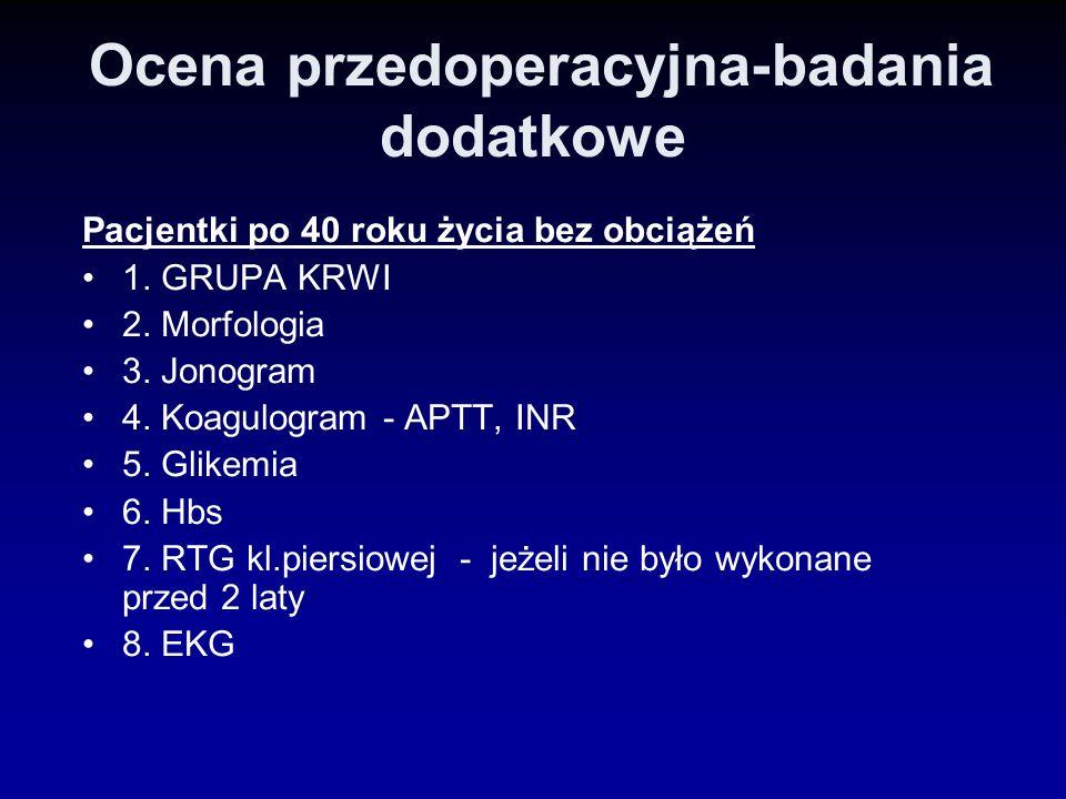 Ocena przedoperacyjna-badania dodatkowe Pacjentki po 40 roku życia bez obciążeń 1. GRUPA KRWI 2. Morfologia 3. Jonogram 4. Koagulogram - APTT, INR 5.