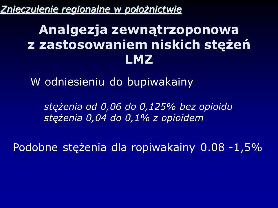 Analgezja zewnątrzoponowa z zastosowaniem niskich stężeń LMZ Znieczulenie regionalne w położnictwie W odniesieniu do bupiwakainy stężenia od 0,06 do 0