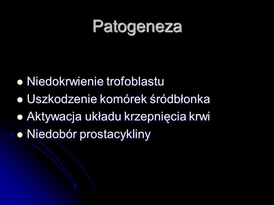 Patogeneza Niedokrwienie trofoblastu Niedokrwienie trofoblastu Uszkodzenie komórek śródbłonka Uszkodzenie komórek śródbłonka Aktywacja układu krzepnię
