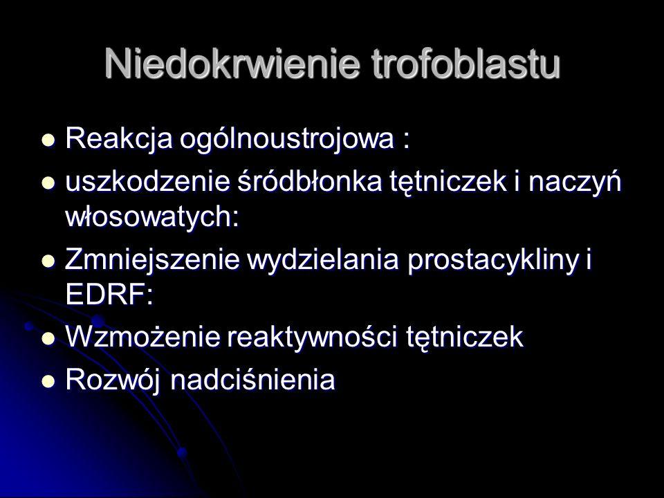 Niedokrwienie trofoblastu Reakcja ogólnoustrojowa : Reakcja ogólnoustrojowa : uszkodzenie śródbłonka tętniczek i naczyń włosowatych: uszkodzenie śródb