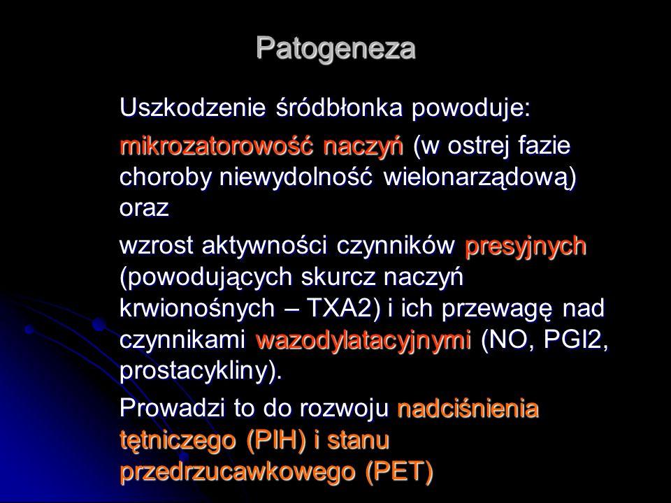 Patogeneza Uszkodzenie śródbłonka powoduje: mikrozatorowość naczyń (w ostrej fazie choroby niewydolność wielonarządową) oraz wzrost aktywności czynnik