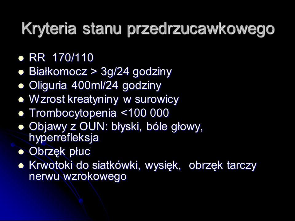 Kryteria stanu przedrzucawkowego RR 170/110 RR 170/110 Białkomocz > 3g/24 godziny Białkomocz > 3g/24 godziny Oliguria 400ml/24 godziny Oliguria 400ml/