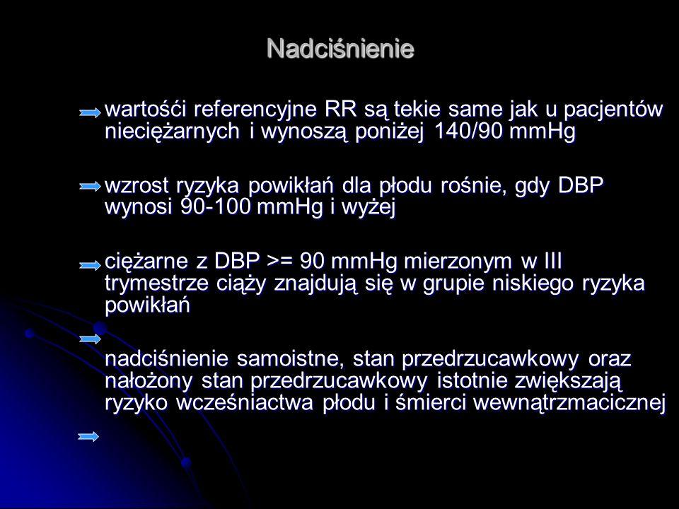 Nadciśnienie wartośći referencyjne RR są tekie same jak u pacjentów nieciężarnych i wynoszą poniżej 140/90 mmHg wzrost ryzyka powikłań dla płodu rośni