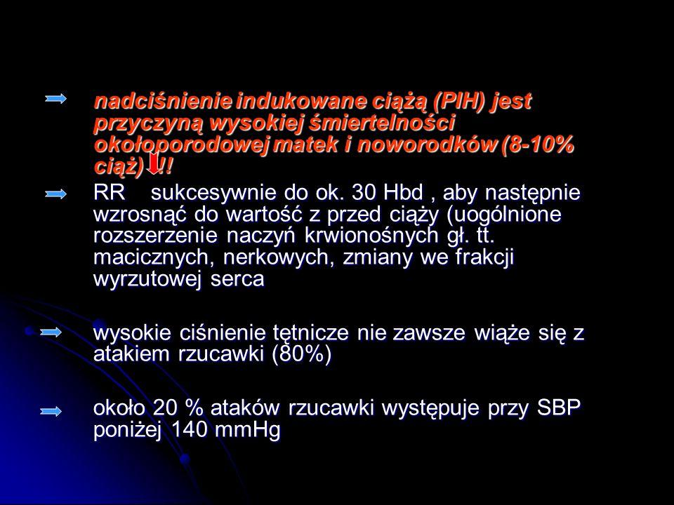 Leczenie nadciśnienia izolowanego Samokontrola, unikanie stresów, częste odpoczynki L4 Samokontrola, unikanie stresów, częste odpoczynki L4 Leki hipotensyjne: Leki hipotensyjne: Metyldopa 3 x 250mg do dawki 2g/24h Metyldopa 3 x 250mg do dawki 2g/24h Dihydralazyna 3 x 25mg do 125mg Dihydralazyna 3 x 25mg do 125mg Przeciwskazani są antagoniści wapnia i inhibitory konwertazy, nie należy stosować leków moczopędnych Przeciwskazani są antagoniści wapnia i inhibitory konwertazy, nie należy stosować leków moczopędnych