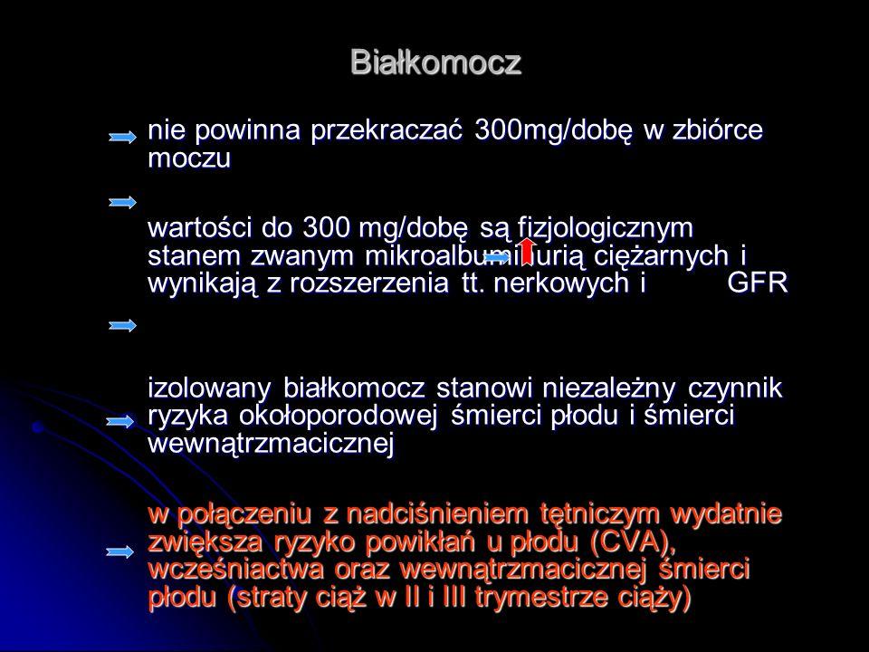 Leki Działania niepożądane Nifedipine, Nitrogliceryna Diazoxide Urepidil (Ebrantil) Inhibitory konwertazy ANT CaptoprilEnalapril Diuretyki (Furosemid) Siarczan magnezu Hamuje aktywność neuronów i rdziała relaksacyjnie na mięśniówkę naczyń (IV or IM) PO, TDS IV, przełom nadciśnieniowy IV (bolus, pompa), przełom nadciśnieniowy P/WSKAZANEP/WSKAZANEP/WSKAZANEP/drgawkowo Profilaktyka PET/ECL Ból głowy, tachykardia Niewydolność krążenia płodu Śmierć wewnątrzmaciczna przy wysokich dawkach Po porodzie – przełom nadc.
