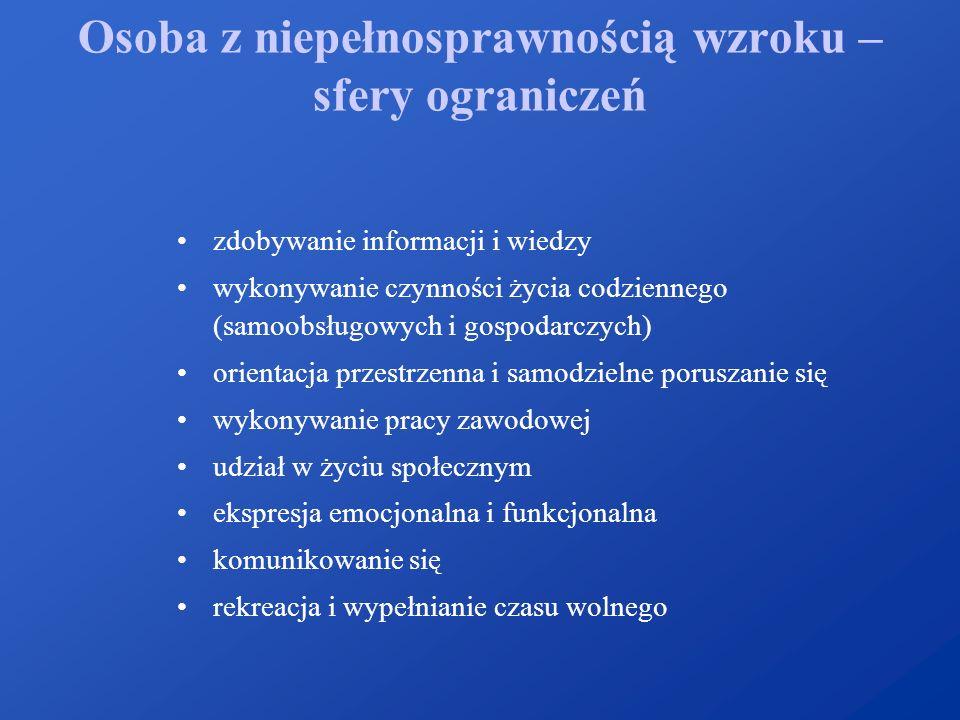 Osoba z niepełnosprawnością wzroku – sfery ograniczeń zdobywanie informacji i wiedzy wykonywanie czynności życia codziennego (samoobsługowych i gospod