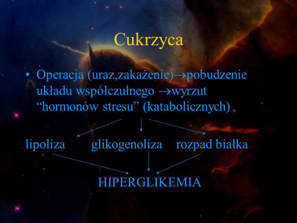 Cukrzyca Operacja (uraz,zakażenie) pobudzenie układu współczułnego wyrzut hormonów stresu (katabolicznych) lipoliza glikogenoliza rozpad białka HIPERG