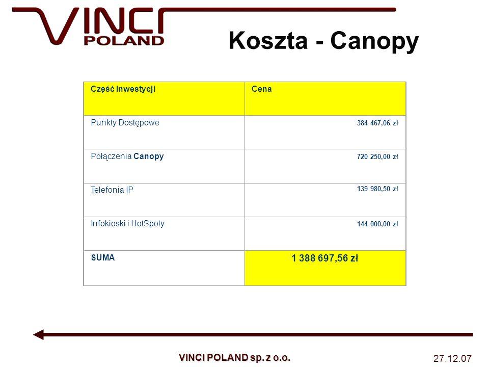 27.12.07 VINCI POLAND sp.z o.o.
