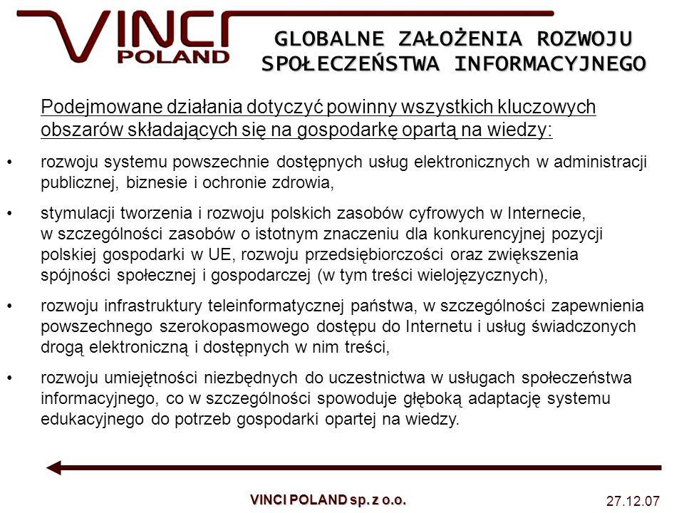 27.12.07 VINCI POLAND sp. z o.o. Trasy światłowodowe