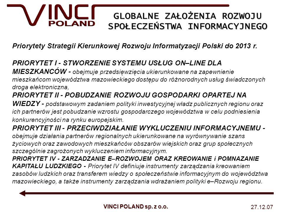 27.12.07 VINCI POLAND sp. z o.o. Pokrycie sygnałem
