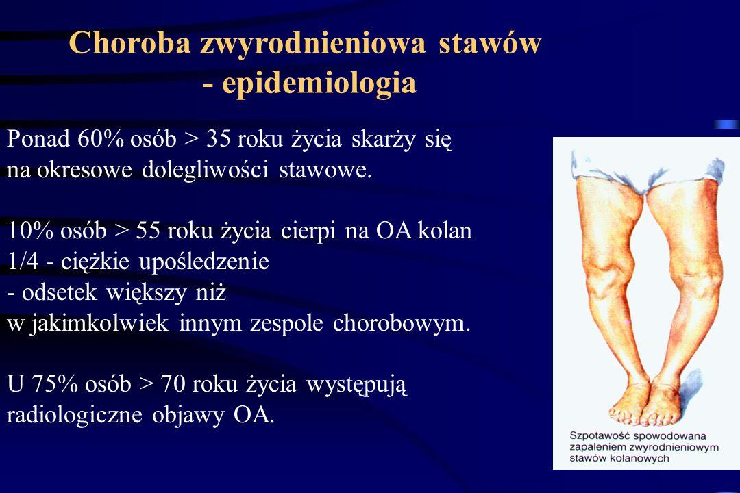 Unerwienie stawów Włókna: B (10%)A, A (20%) C (70%) 80 % zakończeń włókien C to śpiące receptory