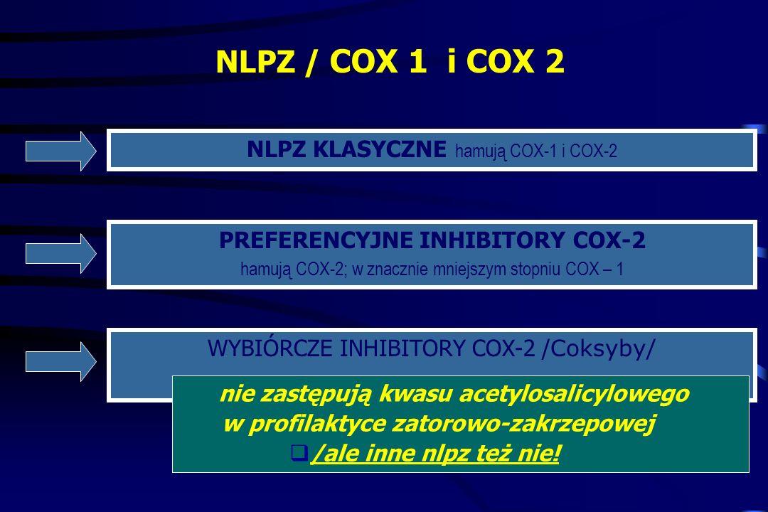 COX 2 Wydzielana przez komórki śródbłonka, chondrocyty, makrofagi, fibroblasty, komórki maziowe w miejscu zapalenia/uszkodzenia tkanek Indukowana prze