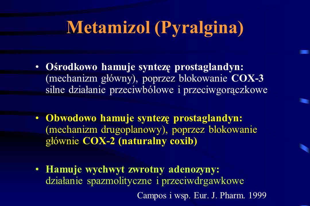 NLPZ (redukcja zapotrzebowania na opioidy do 60 %) Wheatley, 1998