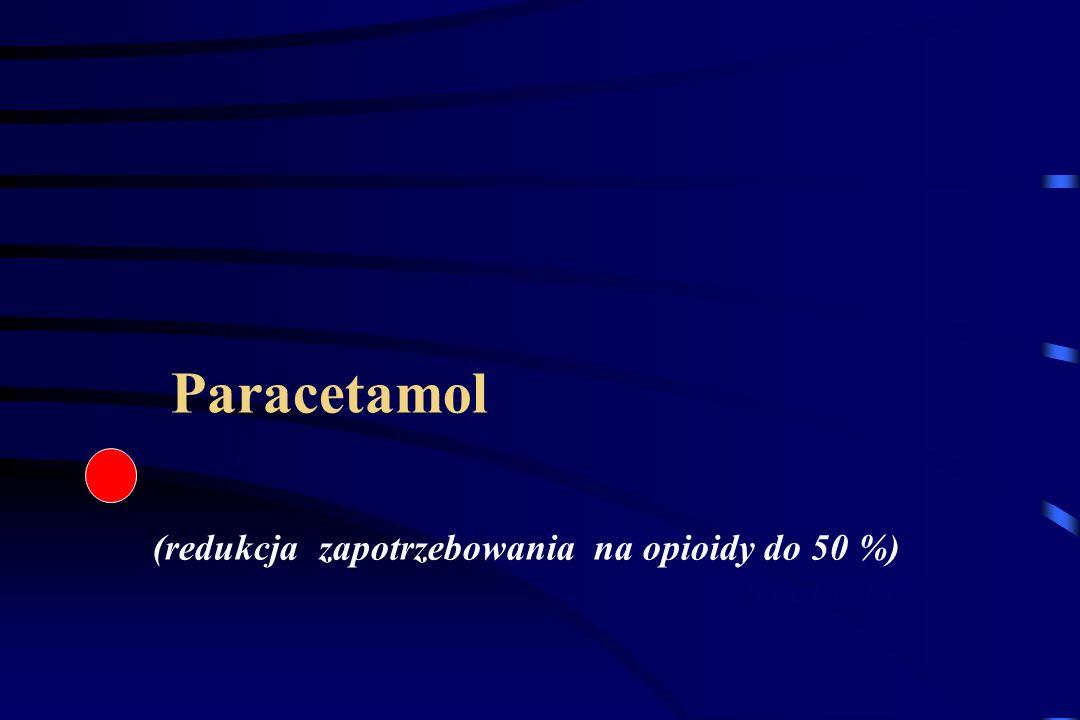 Paracetamol - dawkowanie Stosowany jako pojedyńczy analgetyk Dawka skuteczna p.o.: 1 g co 6 godz (4 g/dobę) Schug i wsp. 1999 Stosowany łącznie z NLPZ