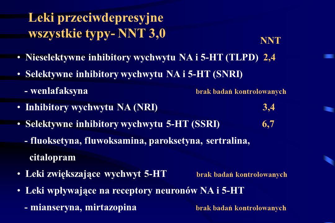 Leki przeciwdepresyjne (LPD) Mechanizm działania: zwiększenie stężenia monoamin (NA, 5 HT) poprzez zahamowanie ich fizjologicznej inaktywacji na pozio
