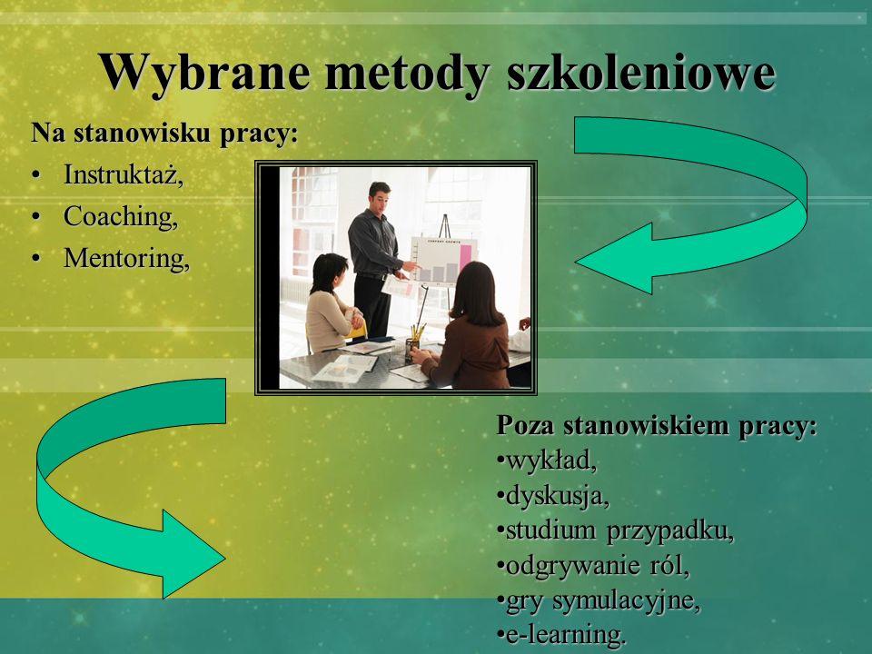 Wybrane metody szkoleniowe Na stanowisku pracy: Instruktaż,Instruktaż, Coaching,Coaching, Mentoring,Mentoring, Poza stanowiskiem pracy: wykład,wykład,