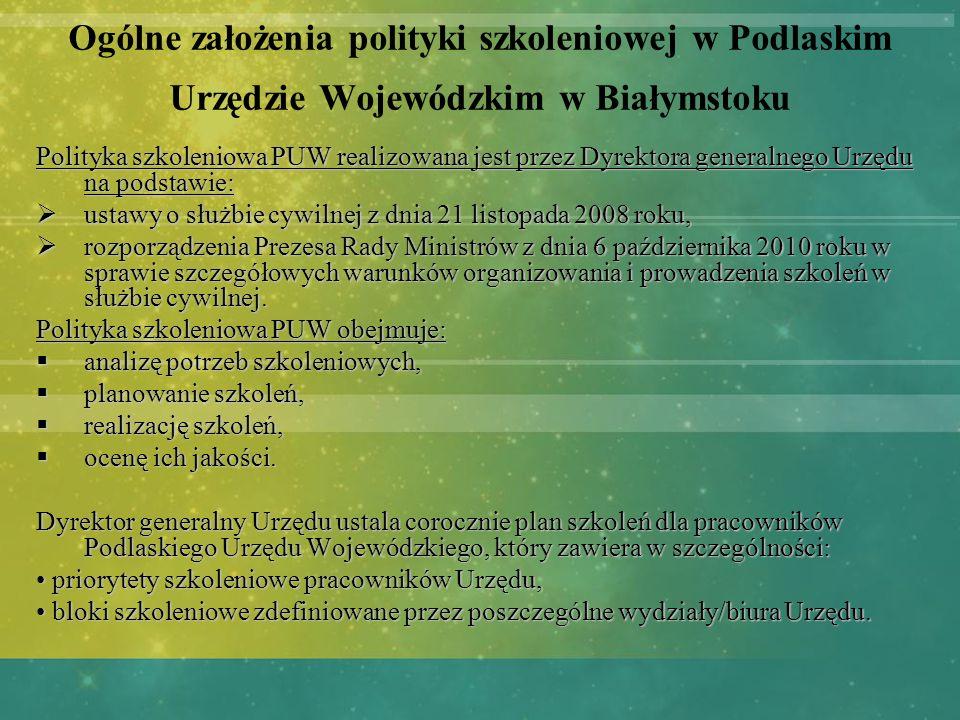 Ogólne założenia polityki szkoleniowej w Podlaskim Urzędzie Wojewódzkim w Białymstoku Polityka szkoleniowa PUW realizowana jest przez Dyrektora genera
