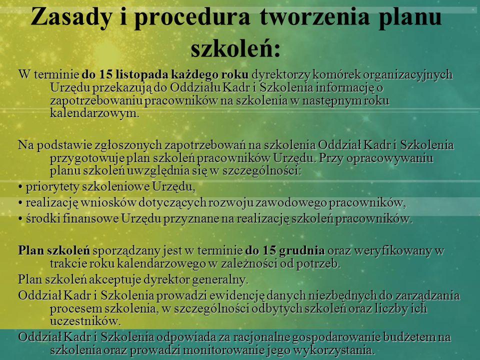 Zasady i procedura tworzenia planu szkoleń: W terminie do 15 listopada każdego roku dyrektorzy komórek organizacyjnych Urzędu przekazują do Oddziału K