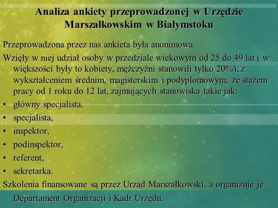 Analiza ankiety przeprowadzonej w Urzędzie Marszałkowskim w Białymstoku Przeprowadzona przez nas ankieta była anonimowa. Wzięły w niej udział osoby w