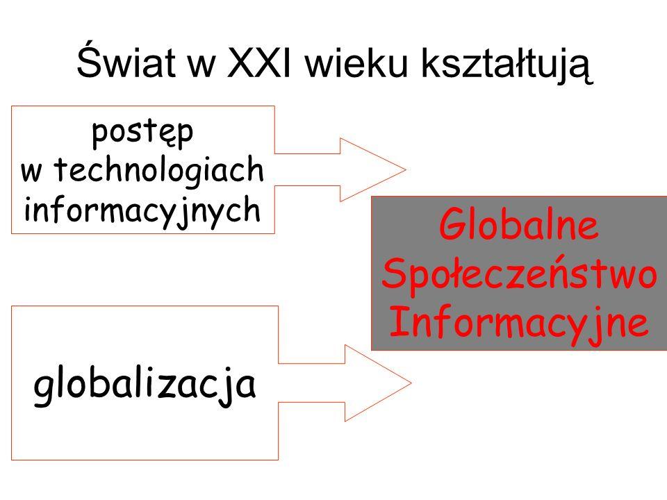 Świat w XXI wieku kształtują globalizacja postęp w technologiach informacyjnych Globalne Społeczeństwo Informacyjne