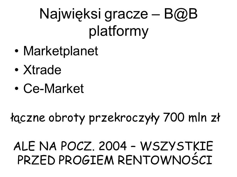 Najwięksi gracze – B@B platformy Marketplanet Xtrade Ce-Market łączne obroty przekroczyły 700 mln zł ALE NA POCZ. 2004 – WSZYSTKIE PRZED PROGIEM RENTO