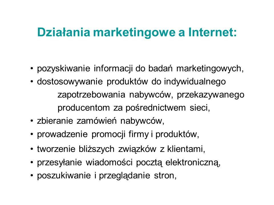 Działania marketingowe a Internet: pozyskiwanie informacji do badań marketingowych, dostosowywanie produktów do indywidualnego zapotrzebowania nabywcó