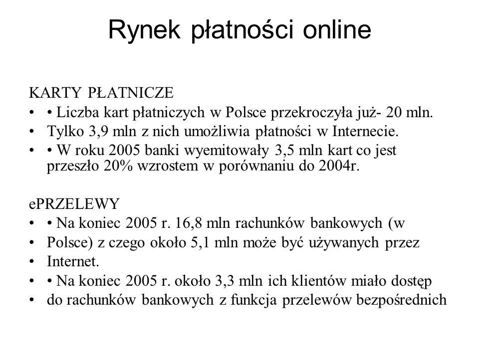 Rynek płatności online KARTY PŁATNICZE Liczba kart płatniczych w Polsce przekroczyła już- 20 mln. Tylko 3,9 mln z nich umożliwia płatności w Interneci