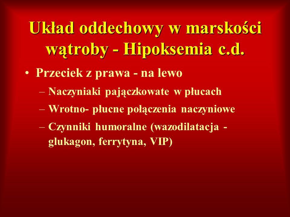 Układ oddechowy w marskości wątroby - Hipoksemia c.d. Przeciek z prawa - na lewo –Naczyniaki pajączkowate w płucach –Wrotno- płucne połączenia naczyni