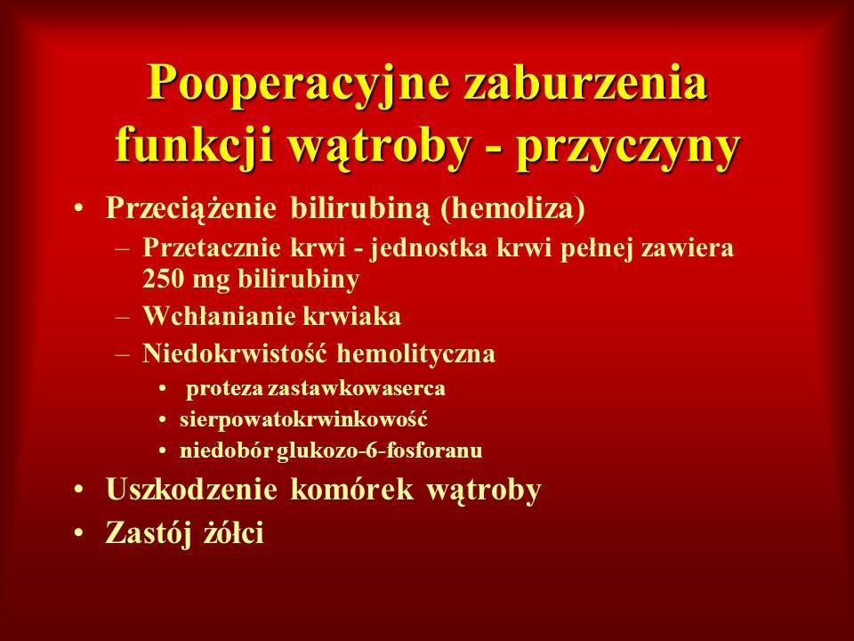 Pooperacyjne zaburzenia funkcji wątroby - przyczyny Przeciążenie bilirubiną (hemoliza) –Przetacznie krwi - jednostka krwi pełnej zawiera 250 mg biliru