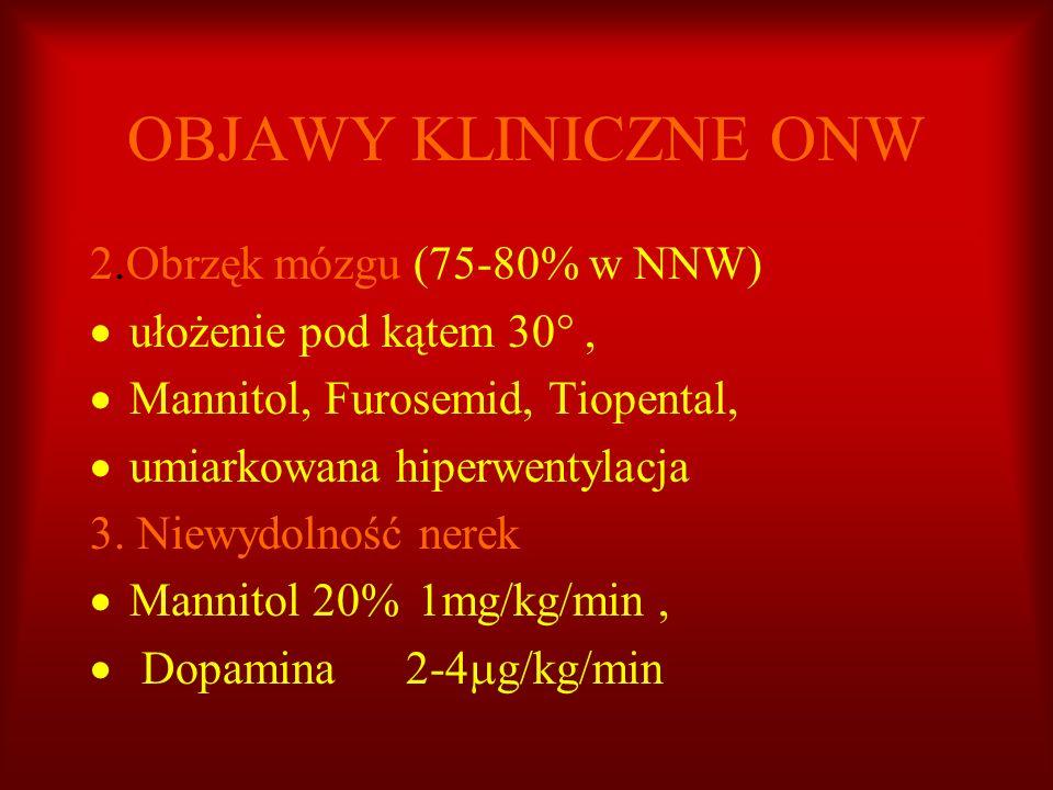 OBJAWY KLINICZNE ONW 2.Obrzęk mózgu (75-80% w NNW) ułożenie pod kątem 30, Mannitol, Furosemid, Tiopental, umiarkowana hiperwentylacja 3. Niewydolność