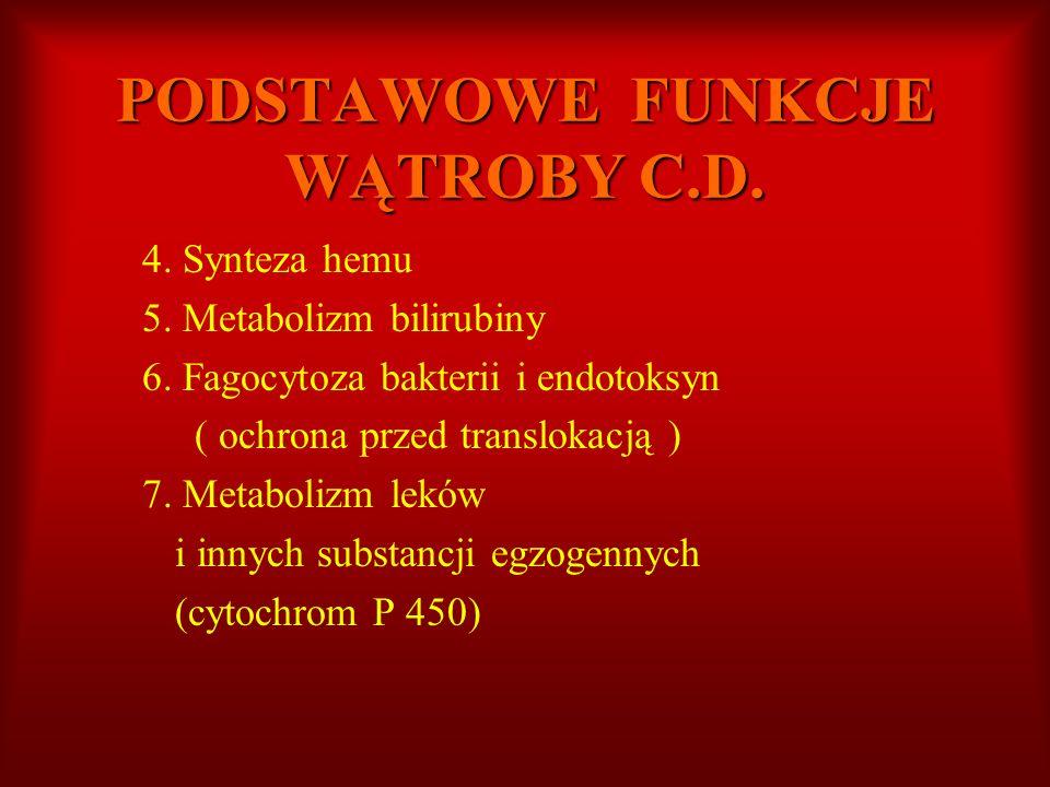 PODSTAWOWE FUNKCJE WĄTROBY C.D. 4. Synteza hemu 5. Metabolizm bilirubiny 6. Fagocytoza bakterii i endotoksyn ( ochrona przed translokacją ) 7. Metabol