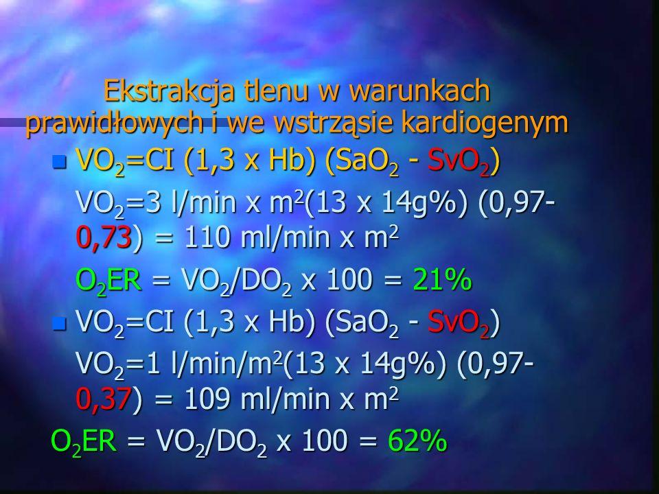 Ekstrakcja tlenu w warunkach prawidłowych i we wstrząsie kardiogenym n VO 2 =CI (1,3 x Hb) (SaO 2 - SvO 2 ) VO 2 =3 l/min x m 2 (13 x 14g%) (0,97- 0,7