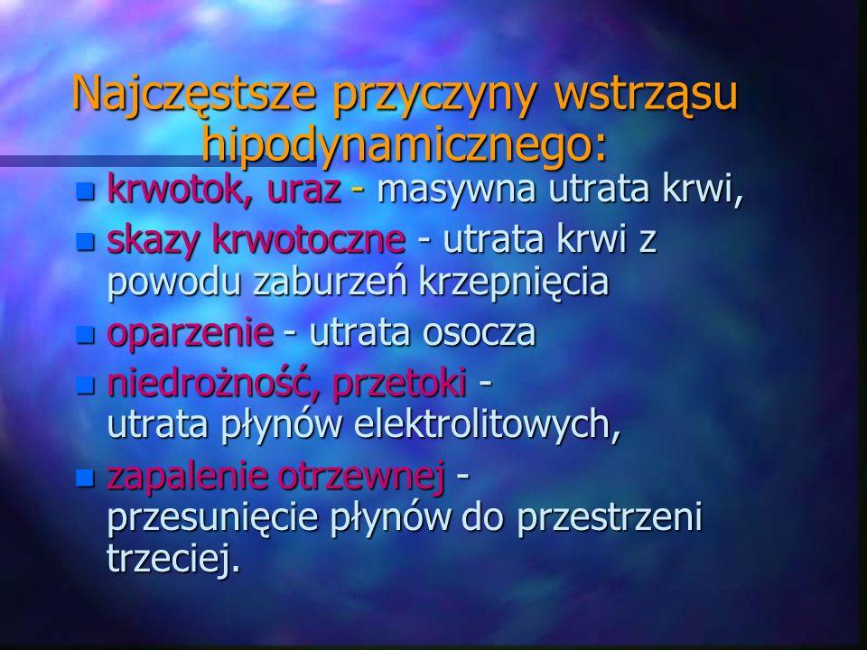 Najczęstsze przyczyny wstrząsu hipodynamicznego: n krwotok, uraz - masywna utrata krwi, n skazy krwotoczne - utrata krwi z powodu zaburzeń krzepnięcia