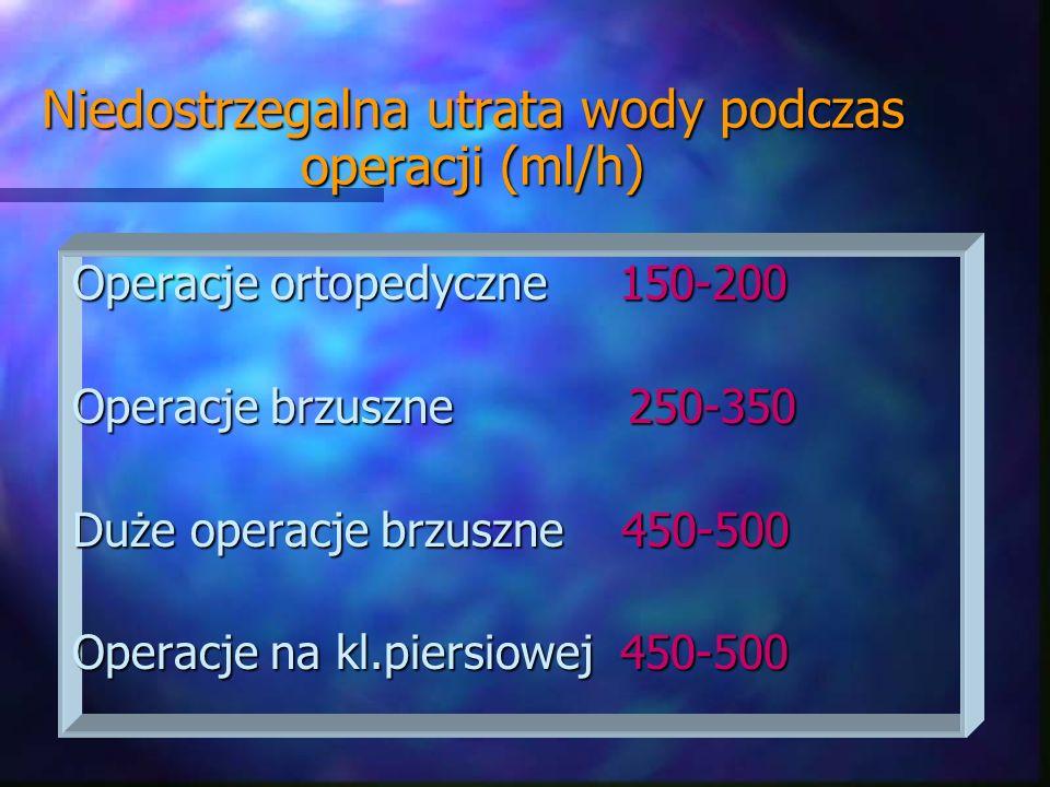 Niedostrzegalna utrata wody podczas operacji (ml/h) Operacje ortopedyczne 150-200 Operacje brzuszne 250-350 Duże operacje brzuszne 450-500 Operacje na