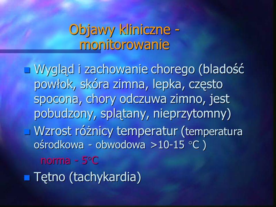 Objawy kliniczne - monitorowanie n Wygląd i zachowanie chorego (bladość powłok, skóra zimna, lepka, często spocona, chory odczuwa zimno, jest pobudzon