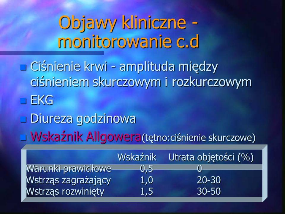 Objawy kliniczne - monitorowanie c.d n Ciśnienie krwi - amplituda między ciśnieniem skurczowym i rozkurczowym n EKG n Diureza godzinowa n Wskaźnik All