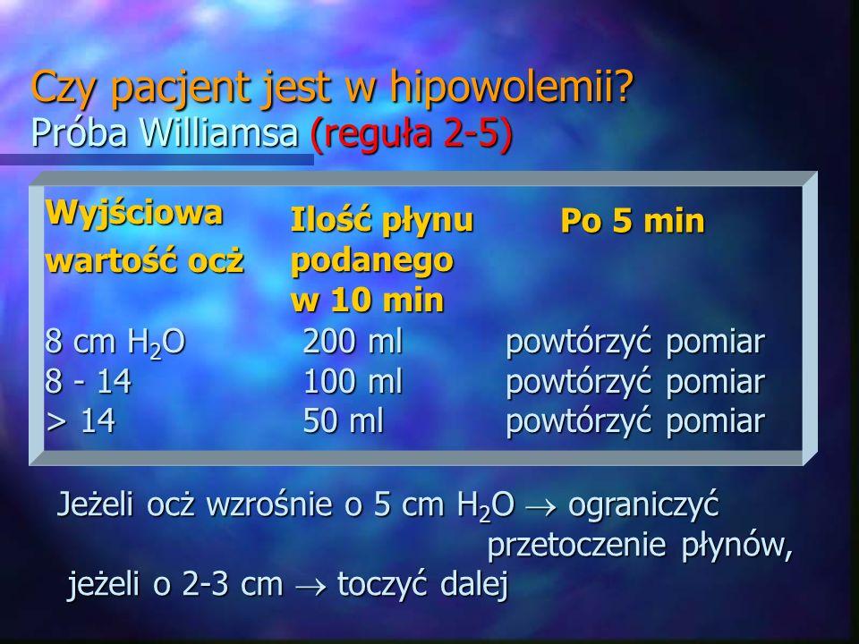 Czy pacjent jest w hipowolemii? Próba Williamsa (reguła 2-5) Wyjściowa wartość ocż Ilość płynu podanego w 10 min Po 5 min 8 cm H 2 O200 ml powtórzyć p