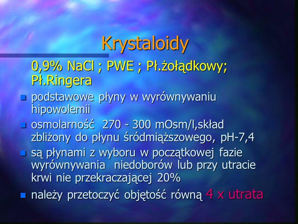 Krystaloidy Krystaloidy 0,9% NaCl ; PWE ; Pł.żołądkowy; Pł.Ringera n podstawowe płyny w wyrównywaniu hipowolemii n osmolarność 270 - 300 mOsm/l,skład