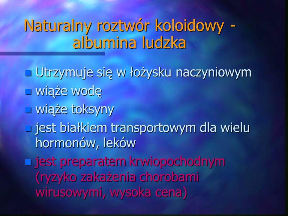 Naturalny roztwór koloidowy - albumina ludzka n Utrzymuje się w łożysku naczyniowym n wiąże wodę n wiąże toksyny n jest białkiem transportowym dla wie