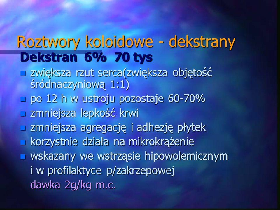 Dekstran 6% 70 tys n zwiększa rzut serca(zwiększa objętość śródnaczyniową 1:1) n po 12 h w ustroju pozostaje 60-70% n zmniejsza lepkość krwi n zmniejs