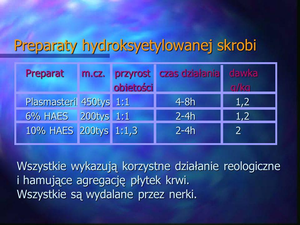Preparaty hydroksyetylowanej skrobi Preparat m.cz. przyrost czas działania dawka objętości g/kg objętości g/kg Plasmasteril 450tys1:14-8h1,2 6% HAES 2